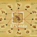 horoscopo-chino-cerdo